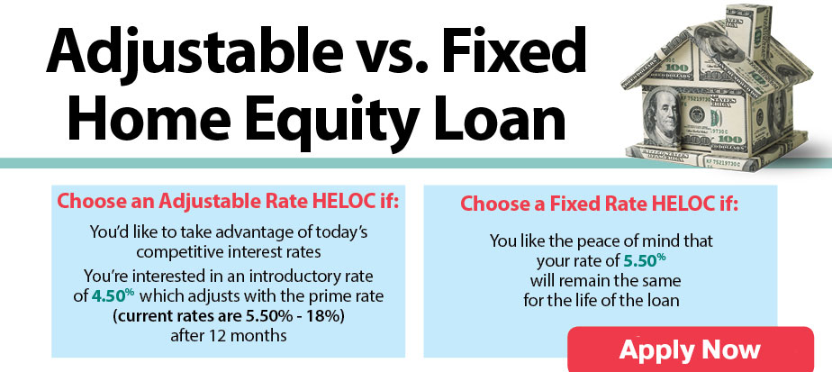 Adjustable vs. Fixed  Home Equity Loan.  Which is Best for Me